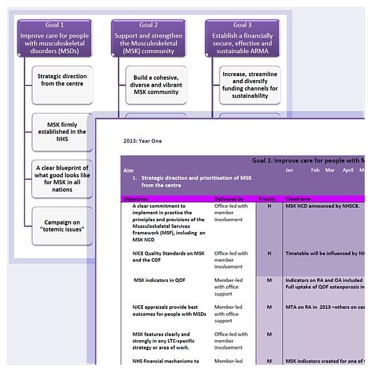 ARMA Publishes Strategic Plan