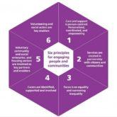 NV-Six-principles-diagram