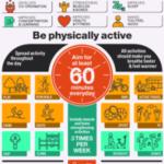 Sugar Levy Funding Allocation – Sport in Schools