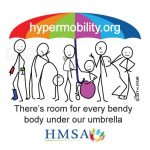 HMSA simplify the new EDS nosology for patients and clinicians