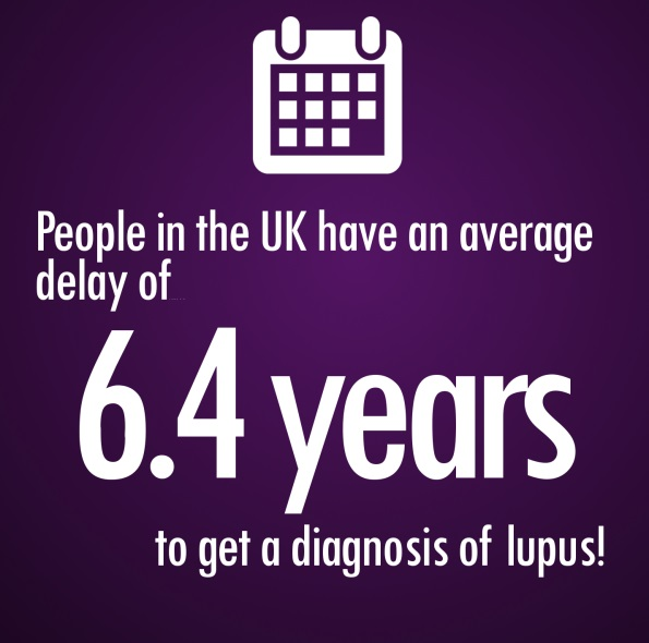 LUPUS UK publish results of their member survey