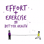 Love Activity, Hate Exercise? from the CSP